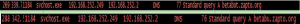malware88