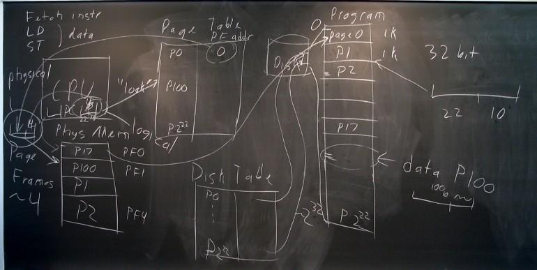 Virtual Memory Basics: Why Look at PAGEFILE.SYS?